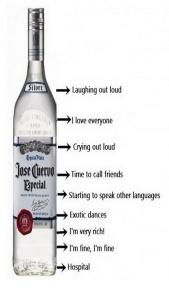 Alcohol-wallpaper-10884727